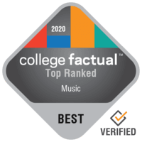 Music colleges in new england